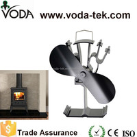 Eco Friendly Self Powered Wood Stove