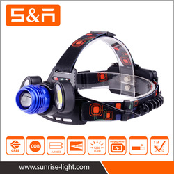 New Product 170 Lumen R3 and Red LED ABS Plastic AAA Alkaline Battery Spot Headlamp