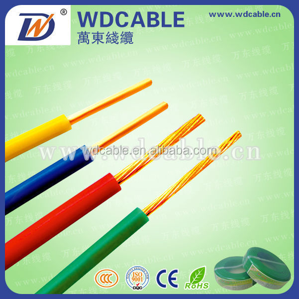 single core CCA fluke approved electrical power cable