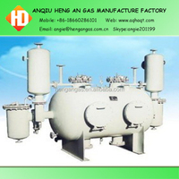 acetylene Usage and New Condition acetylene plant