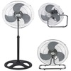 18 INDUSTRIAL FAN 1803 CB APPROVAL