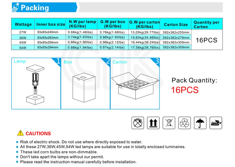S28 27-54W packing.png