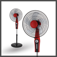 red 16 inch 45 degrees tilt angle fashion pedestal fan wattage