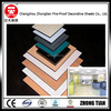 chemiacl resistant laminate hpl panel