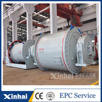 China Energy Saving Mining Ball Mill Equipment For Gold Processing Plant (MQT)