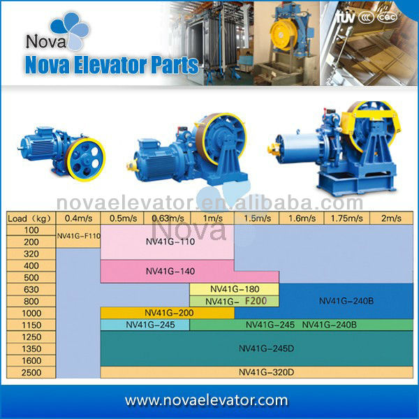 Elevator Geared Traction Machine, Elevator Machine, Lift Motor NV41G-F110
