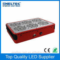 2015 promotion greenhouse hydroponics 250 watt led grow light