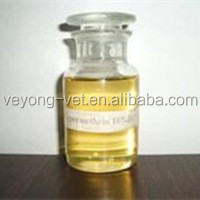 Cypermethrin EC for insecticide