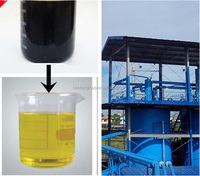 2015 advanced technology waste tire plastic pyrolysis distillation plant