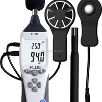 Portable Safety Equipments Environment Meter