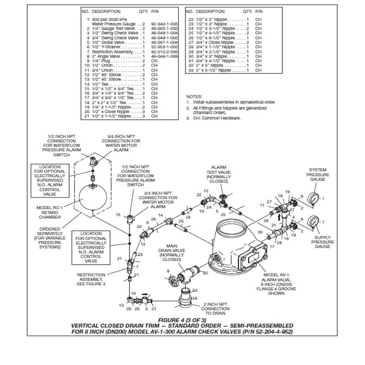 Alarm Check Valve Diagram Trusted Wiring Diagram