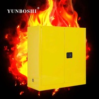 30gal Flammable Industrial Cabinet Safety Chemical