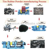 used tyre retreading machines reclaimed butyl rubber for waste tyre/used tires recycling production line