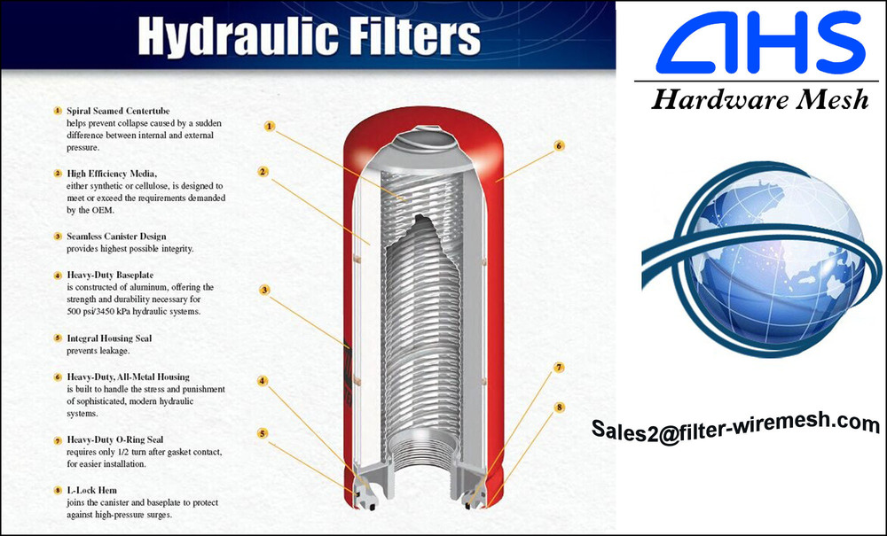 AHS High Quality Hydraulic Water Oil Filter Cartridge