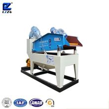 High Quality small Sand Recycling machine manufacturer, dispose of sand