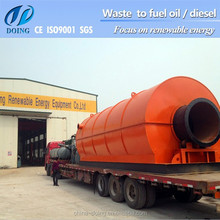 Pyrolysis machinery/tyre to oil plastic/Fracking equipment