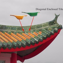 buiding material for roof Chinese ancient pavilion roof tiles