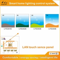 2016 led light remote control wall touch Switches