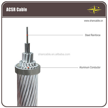 ACSR Bare conductor