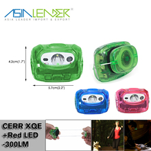 For Camping Stretchable 3*AAA Power Supply 5 Brightness Modes 3W 100Lumens LED Headlamp Flashlight