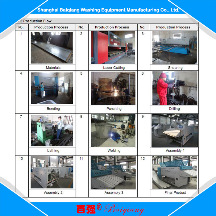Hot sale industrial washing machines and dryers for sale