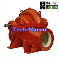 Centrifugal large flowing capacity water pump for field irrigation