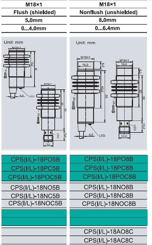 M18 Capacitive Proximity Sensor Switch 220v/110v Ac 2 Wires (ibest ...