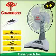 Mini hand held electric fans with led light