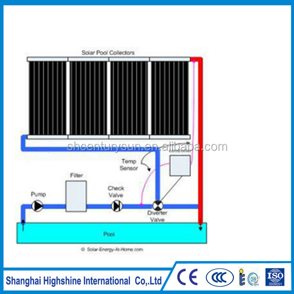 Energy Saving Swimming pool flexible rubber solar heating mat collector for swimming pool