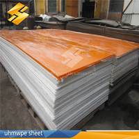 Chemical resistant UPE board Professional supplier