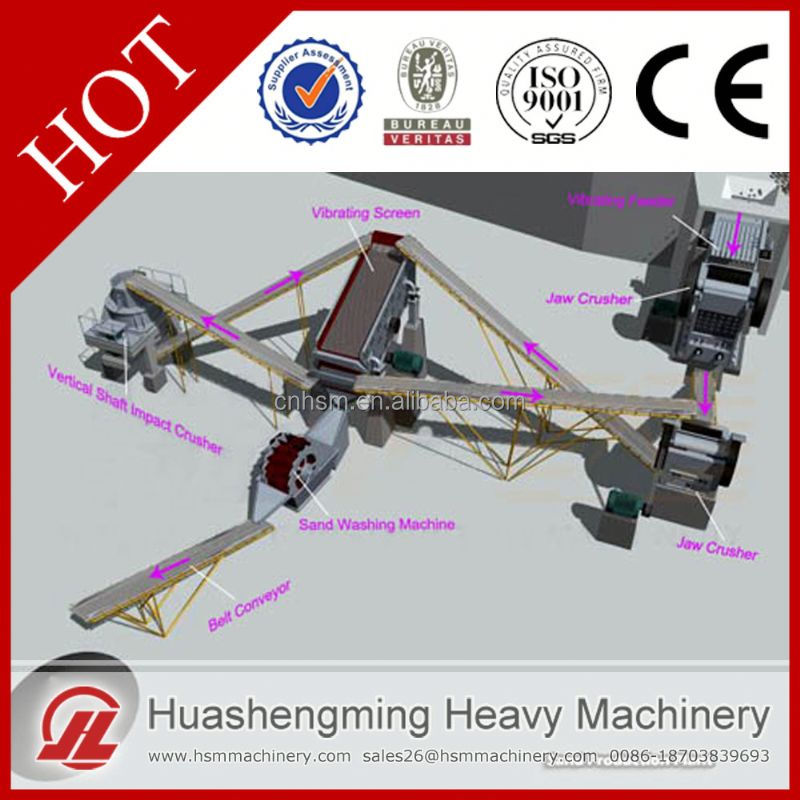 HSM Best Price Professional High Efficiency sand crushing plant
