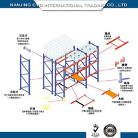 Factory Price Powder Coated Heavy Duty Warehouse Storage Upright Frame For Pallet Rack