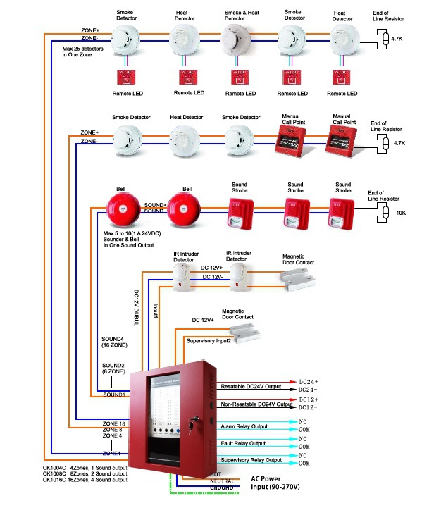 wiring diagram manual call point with 24v Conventional Pull Station Manual Call 1838105255 on Poly  Hdx Realpresence Group Series further Drawing Of Fire Fighting Equipment as well 333 Databank 4 additionally Safer Buildings With Improved Fire Alarm Systems additionally Connecting wii u inter  through smart tv.