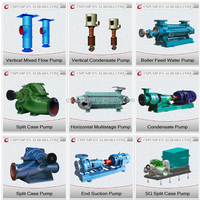 Circulating Hot Water Centrifugal Monoblock Pump