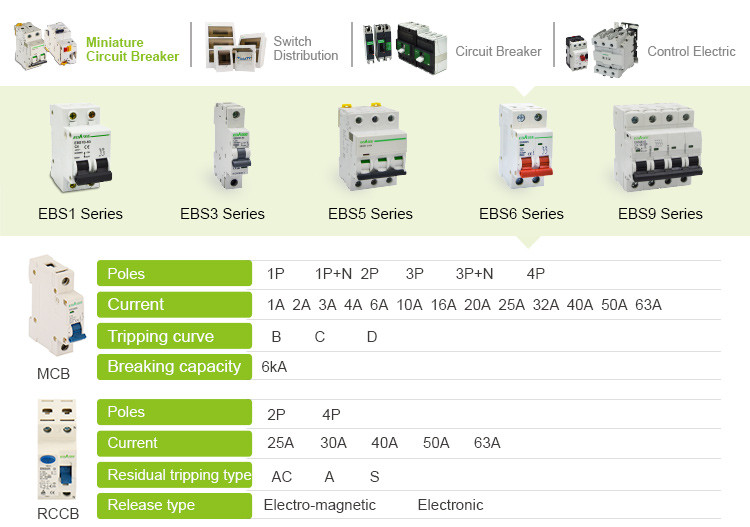 supply best quality EBS6BN series plug-in type circuit breaker / long using life