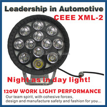 IP 68 Atv 4*4 truck off road jeep accessories LED work light 120W