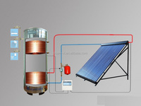 Quality Assured heat pipe high pressure solar water heater panel solar