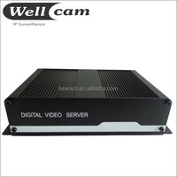 Wireless 3G/WIFI H264 Dvr Dvs,1 Channel Ip Video Server Cumstized For Project