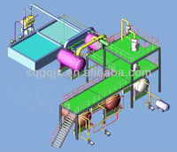 Used motor oil recycling machine with continuous running type and CE certificate