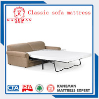 Classic sofa mattress