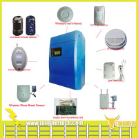 Multi Control Home Security Electric Fence