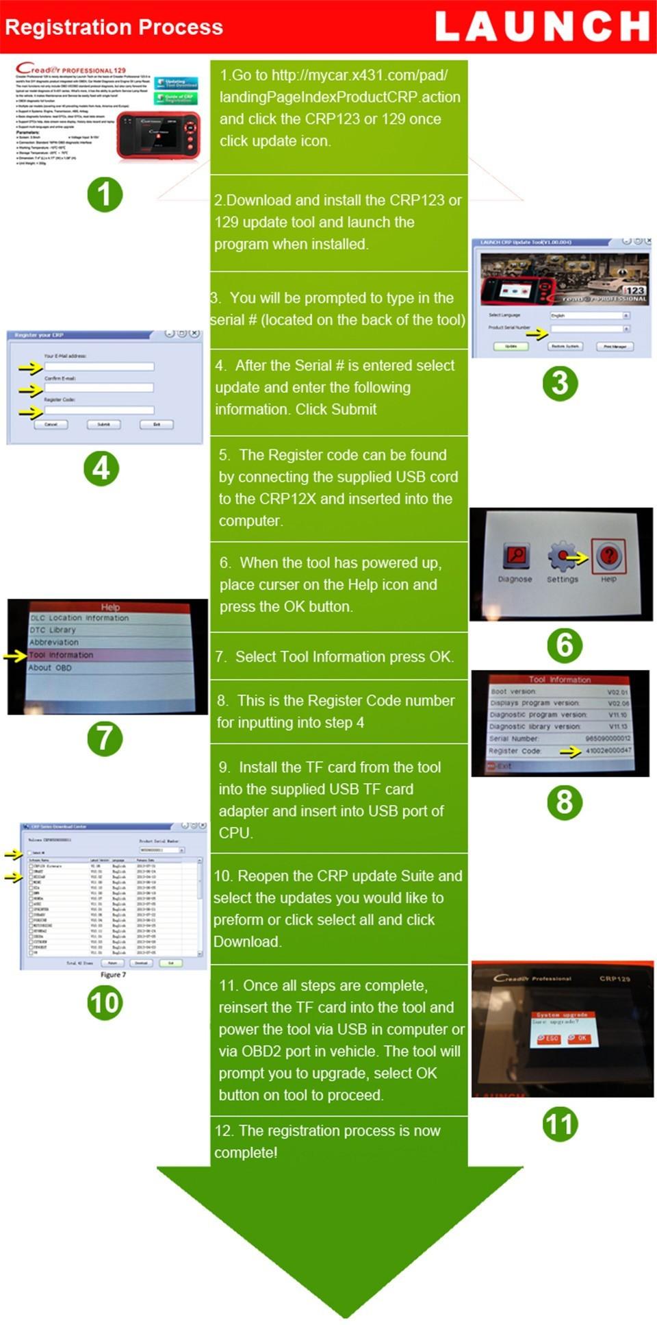 Lancement CRP123 Mise À Jour En Ligne LANCEMENT X431 Creader PRO 123 ABS, SRS, transmission et Code Moteur Scanner comme creader vii +