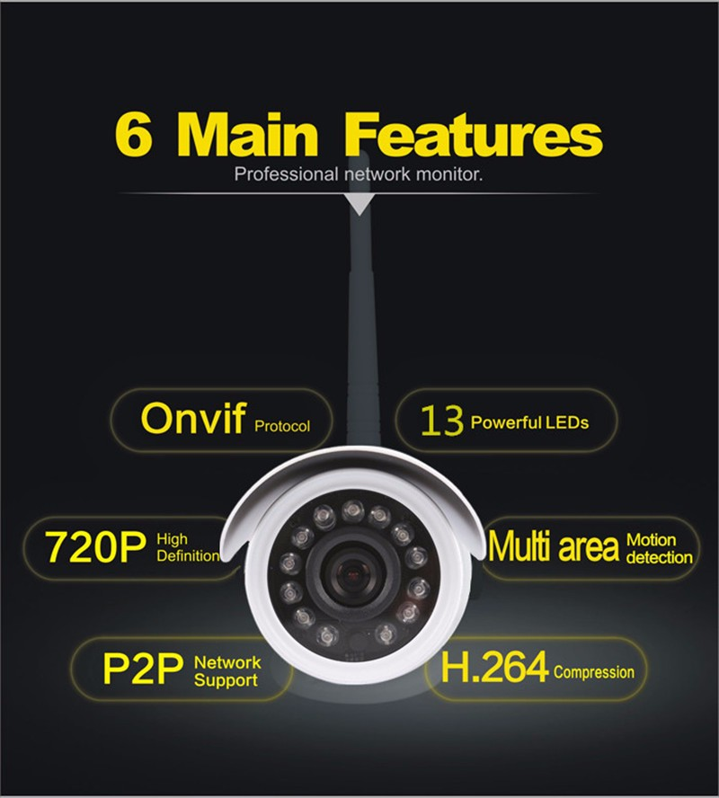 Best Wanscam HW0043 mini bullet waterproof onvif wifi ip camera night vision