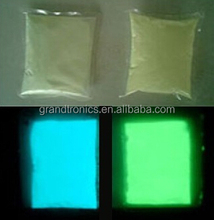 rare earth Type and Inorganic Pigment Style aqua blue glowing in dark photoluminescent powder