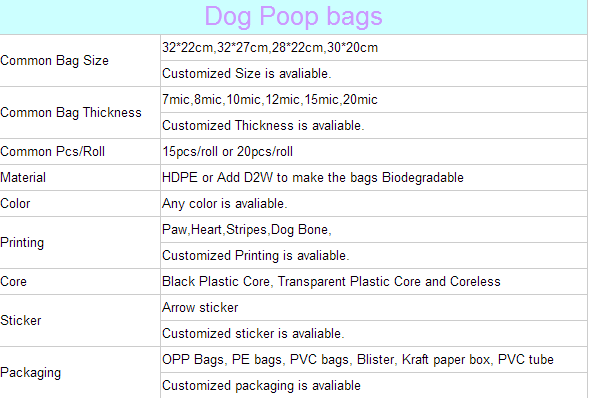 200pcs 100% Biodegradable Poop Bags with Colorful Box Packed
