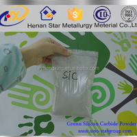 Industry Price Green Silicon Carbide Powder