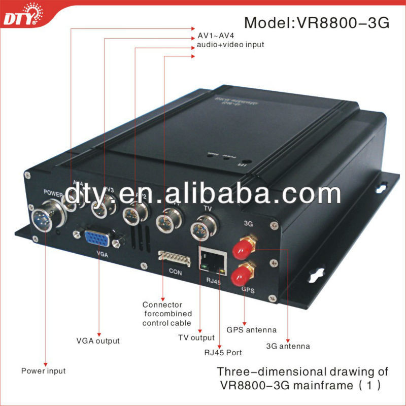 4ch h.264 full d1 bus cctv dvr set with gps 3g for bus and truck