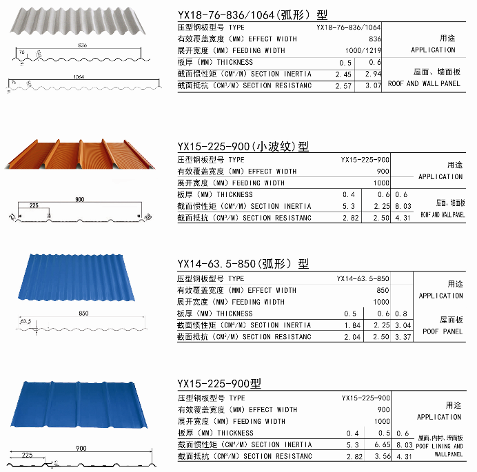 term papers on roofing