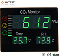 HT-2008 New Wall Mount CO2 monitor