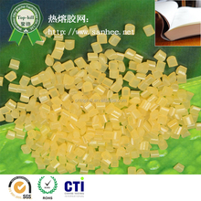Manufacturers Of Hot Melt Adhesive Pressure Sensitive Glue For Binding - Buy Hot Melt Glue For Book Binding